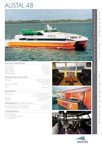 New Ferry LXXXI, New Ferry LXXXII, New Ferry LXXXIII