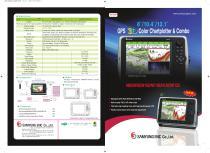 N80/NF80/N100/NF100/N120/NF120