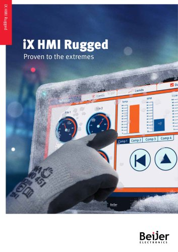 iX HMI Rugged - Proven to the extremes