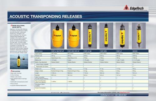 Acoustic Transponder Releases