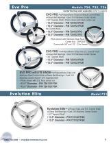Schmitt and Ongaro Marine Products - 5