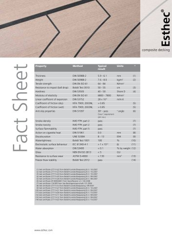EsthecDeck Factsheet