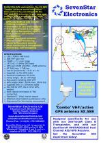 SX.588 'Combo' AIS/active GPS antenna