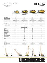 Overview HS series duty cycle crawler cranes