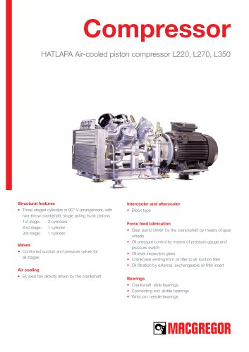 HATLAPA Air-cooled piston compressor L220, L270, L350