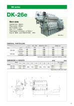 DAIHATSU MARINE GENSETS DIESEL ENGINE - 15