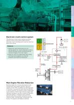 MARINE PROPULSION DIESEL ENGINE - 11