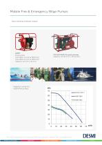 DESMI Mobile fire and emergency bilge pumps