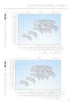 Marine & Offshore Pump Solutions - 13