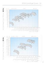 Marine & Offshore Pump Solutions - 25