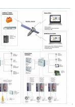 OptiSave - Energy Saving System - 9