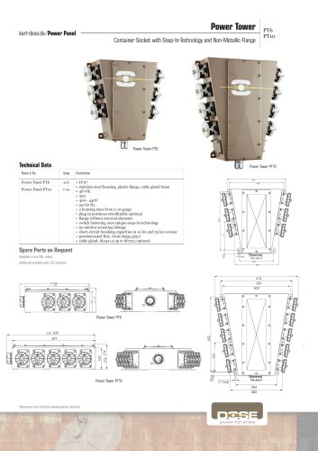 Container Sockets