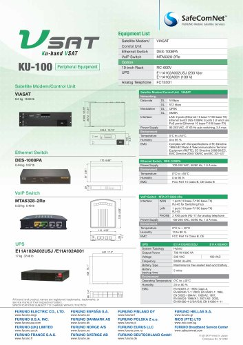 KU-100 Peripheral Equipment 1