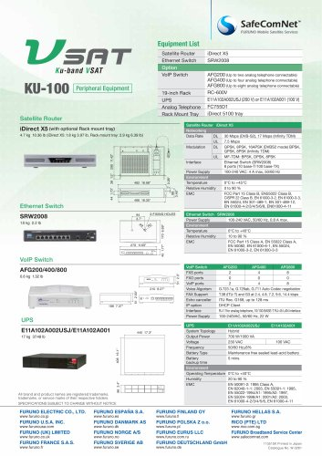 KU-100 Peripheral Equipment