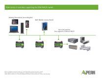 The Mobile Access Portal (MAP) Gateway - 2