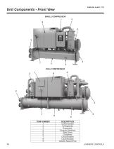 Model YVWA Variable-Speed, Water-Cooled Screw Compressor Chillers - 10