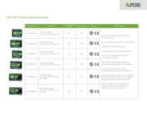 PEAK™ 18/32 OEM Smart Equipment Controllers - 3