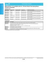 Valves and Actuators Catalog - 22