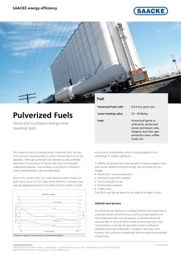 Pulverized fuels
