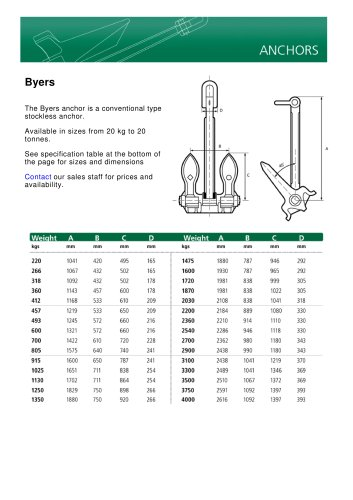 Byers anchor