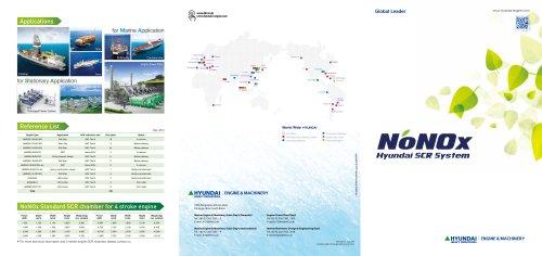 NoNOx(selective catalytic reduction)