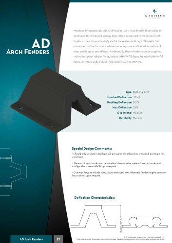 AD Arch fender