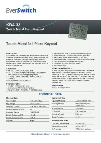 KBA33