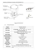 Navigation Safety Light LNK-NS-RGW - 4
