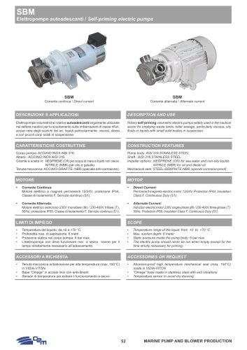 SBM SELF-PRIMING ELECTRIC PUMPS