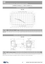 SELF-PRIMING ELECTRIC PUMPS - 3