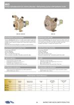 SELF-PRIMING PUMPS WITH HYDRAULIC MOTOR