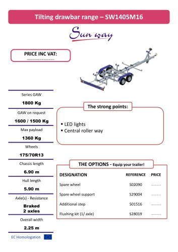 SW1405M16