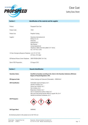 Clear Coat Material Safety datasheet