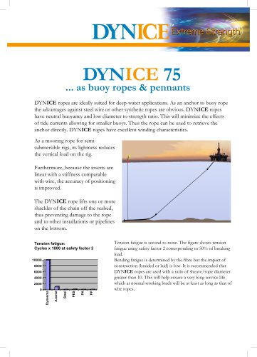DYNICE 75... as buoy ropes & pennants