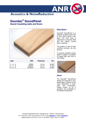 Soundac SoundPanel