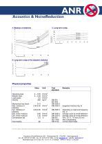 Sylo-elast 6.8 grey - 2