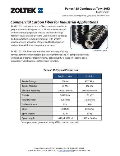 Zoltek continuous carbon fiber