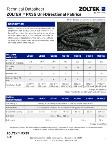 ZOLTEK™ PX35 Uni-Directional Fabrics