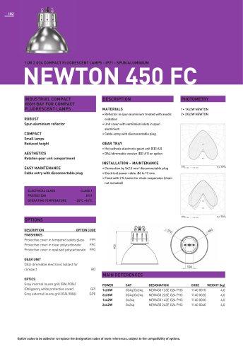 Newton 450 FC