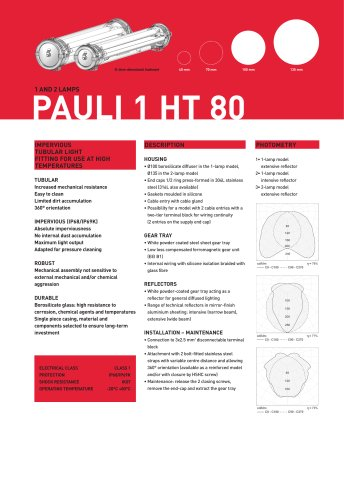 PAULI-1-HT80
