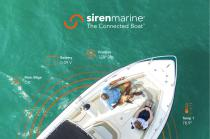 Siren 3 Pro - 2