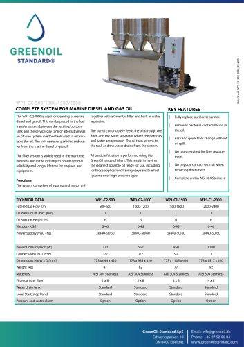 WP1-CX-500/1000/1500/2000