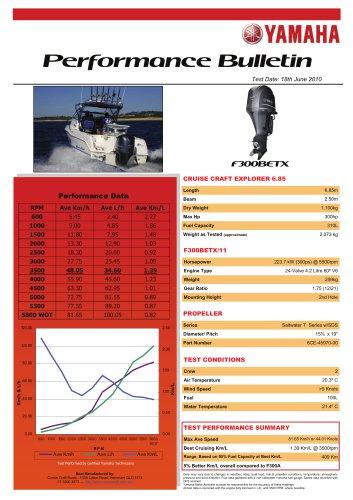 Cruise Craft Explorer 685 - F300BETX