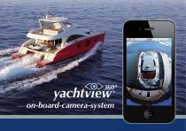 Yachtview 360° - English