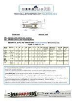 Sidermarine catalog 2021 - 7