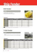 EVA Fender