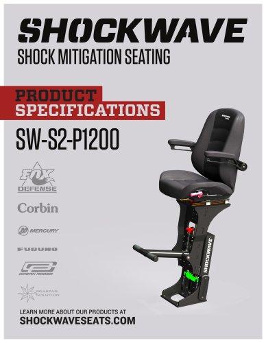 SW-S2-P1200