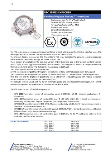 Combustible gases sensors