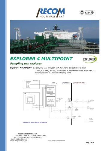 Explorer 4 Multipoint