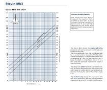 Stevin Mk3
